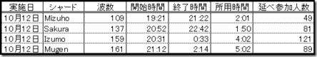 Sokuho_2