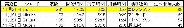 Sokuho_1_2